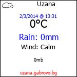 Current Weather Conditions in PWS Uzana, 1220 m